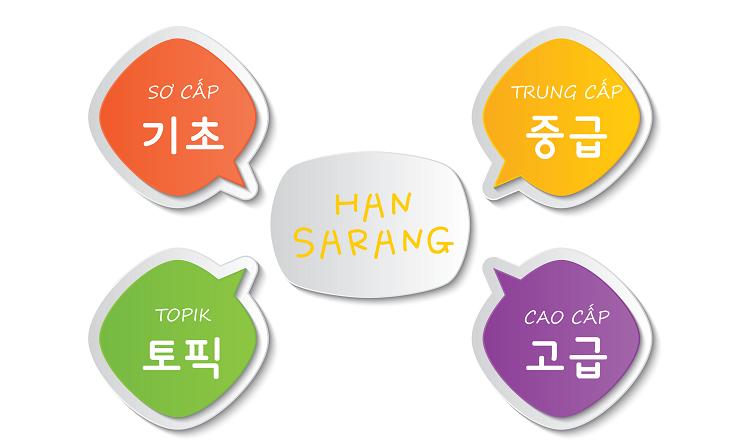 Hàn ngữ Sarang là trung tâm dạy tiếng hàn tại quận tân bình
