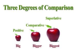 Three-Degrees-of-Comparison